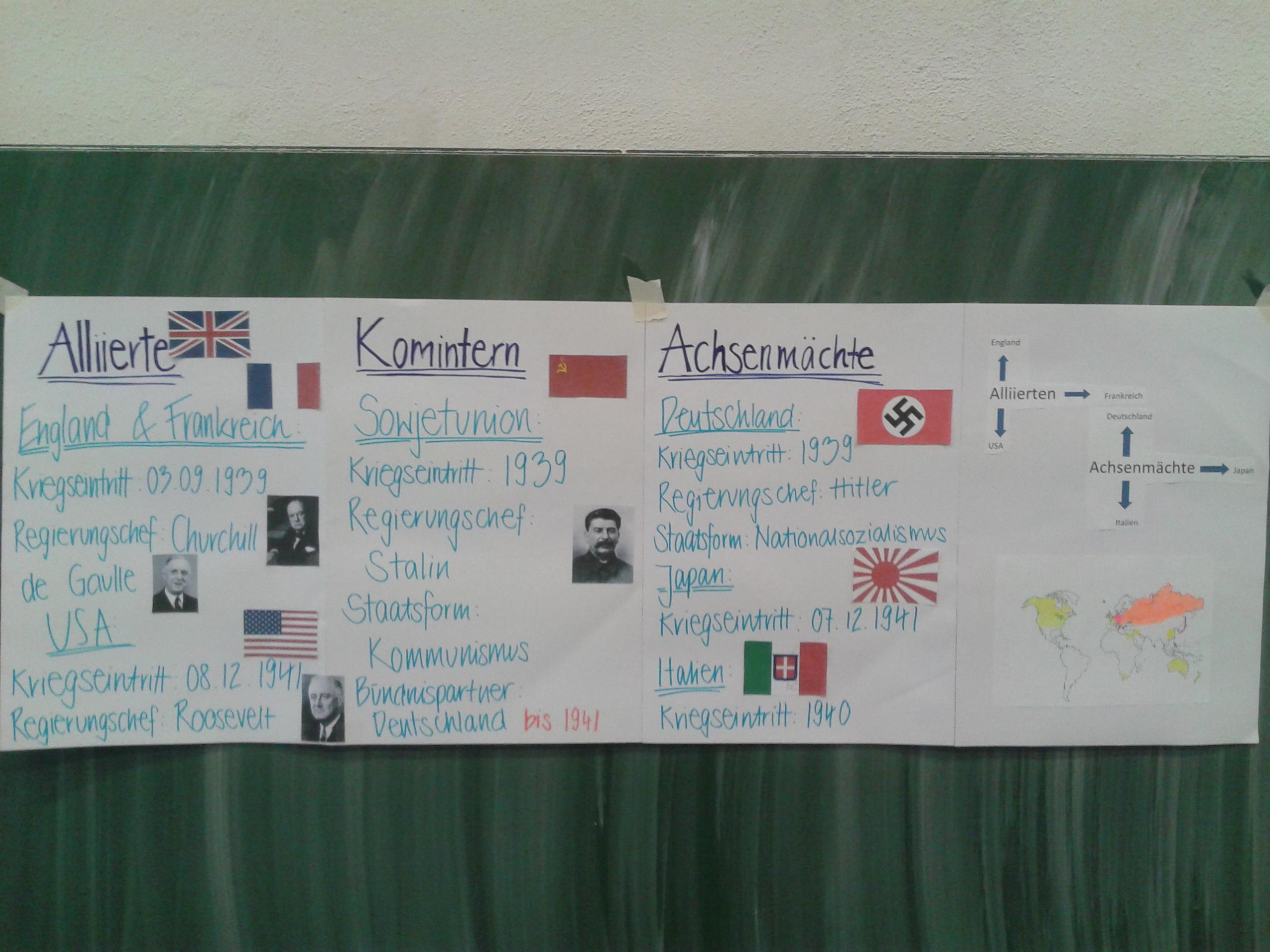 Schülerplakate Zum Zweiten Weltkrieg Histoproblog Geschichte