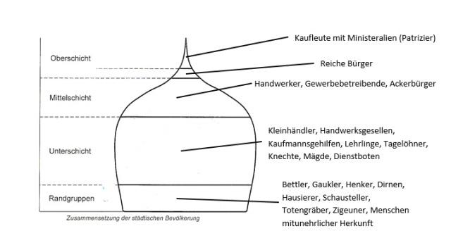 Schön Bürger In Der Welt Arbeitsblatt Bilder - Mathe Arbeitsblatt ...
